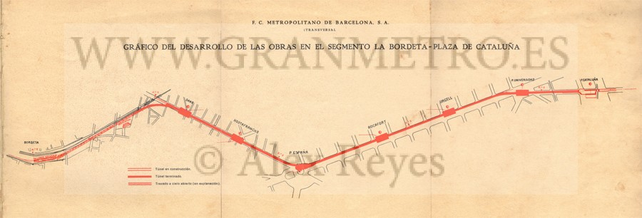 Transversal1926