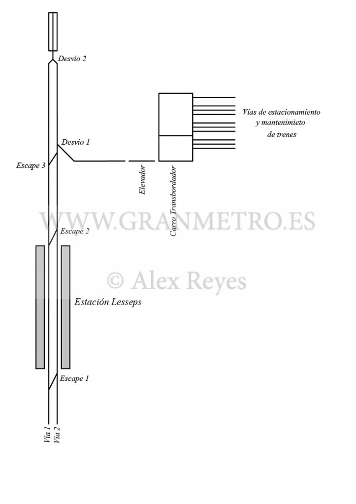 Esquema de vías de la estación de Lesseps, del culatón de maniobras, y del acceso a la cochera-taller. Dibujo: Alex Reyes.