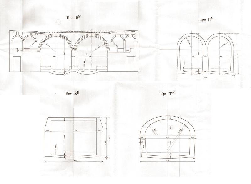 Perfiles Tipo para los túneles en el replanteo del 23 de agosto de 1921. Fuente: AGA