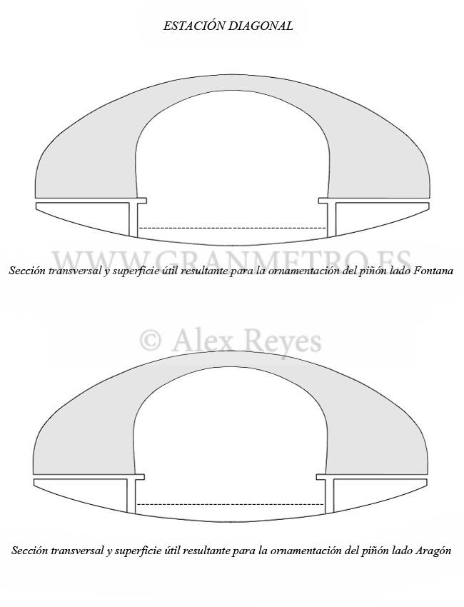 Secciones transversales de la estación Diagonal, especificando la superficie útil resultante para la ornamentación de ambos piñones que, como puede observarse, resultan idénticos ya que en ninguno de ellos se practican los vomitorios de acceso. Dibujo: Alex Reyes.